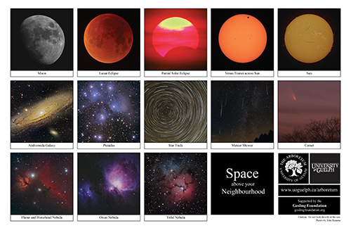 a selection of space phenomenon